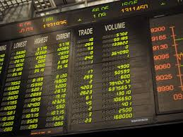 KSE100 index up by 9.9% during 2019